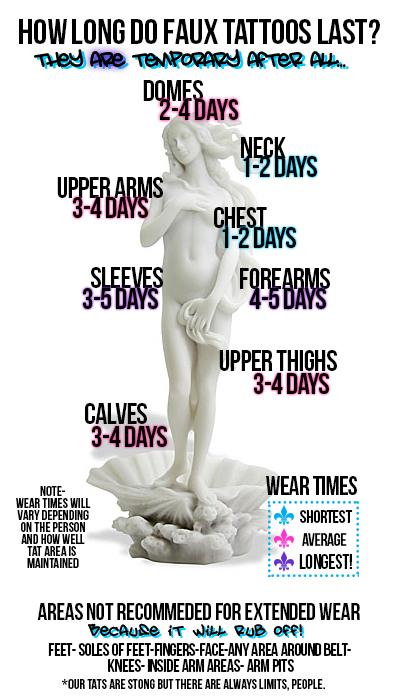 aphrodite_infographic1